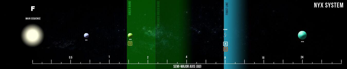 Comm-Link 14365 Nyx Planetenposition Zonen.jpg