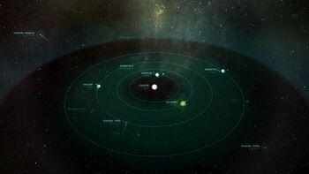 Bild des Stanton Sternensystems